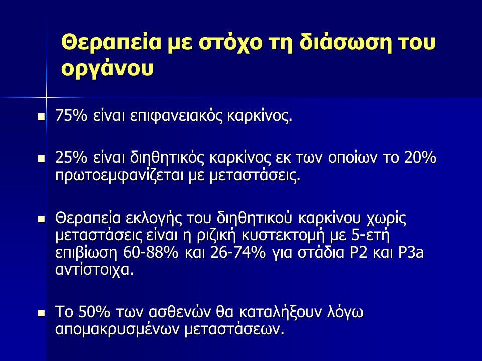Θεραπεία με στόχο τη διάσωση του οργάνου 75% είναι επιφανειακός καρκίνος. 75% είναι επιφανειακός καρκίνος. 25% είναι διηθητικός καρκίνος εκ των οποίων