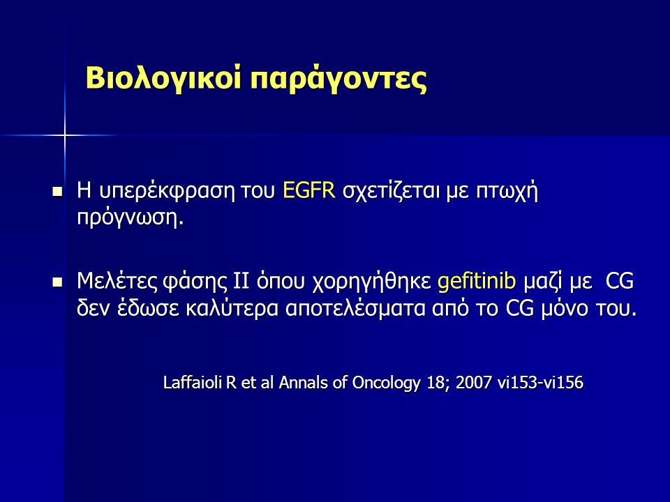 Βιολογικοί παράγοντες Η υπερέκφραση του EGFR σχετίζεται με πτωχή πρόγνωση. Η υπερέκφραση του EGFR σχετίζεται με πτωχή πρόγνωση. Μελέτες φάσης ΙΙ όπου