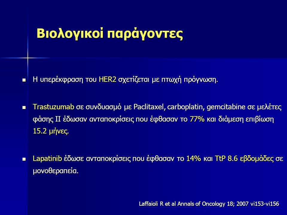 Βιολογικοί παράγοντες Η υπερέκφραση του HER2 σχετίζεται με πτωχή πρόγνωση. Η υπερέκφραση του HER2 σχετίζεται με πτωχή πρόγνωση. Trastuzumab σε συνδυασ