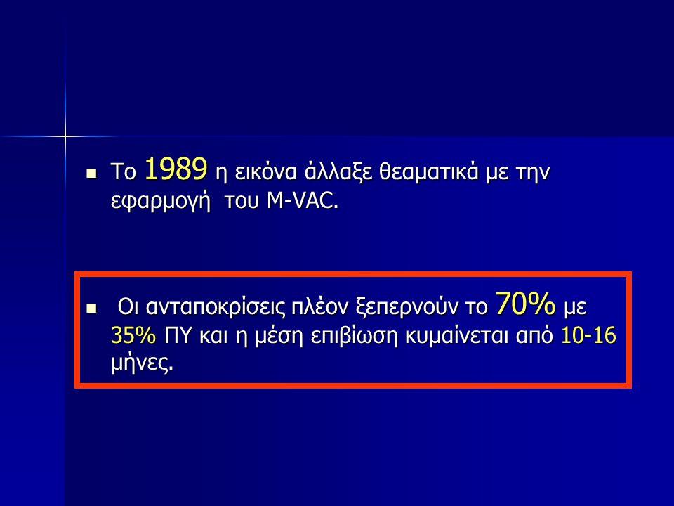 Το 1989 η εικόνα άλλαξε θεαματικά με την εφαρμογή του M-VAC. Το 1989 η εικόνα άλλαξε θεαματικά με την εφαρμογή του M-VAC. Οι ανταποκρίσεις πλέον ξεπερ