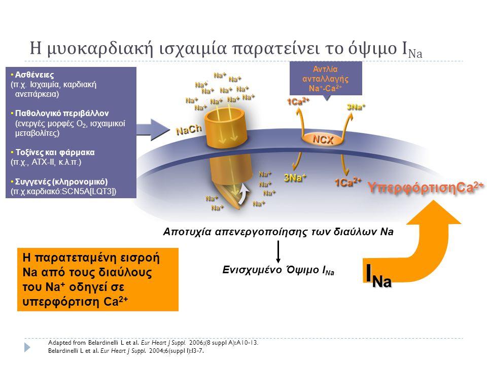 Η μυοκαρδιακή ισχαιμία παρατείνει το όψιμο I Na Adapted from Belardinelli L et al. Eur Heart J Suppl. 2006;(8 suppl A):A10-13. Belardinelli L et al. E
