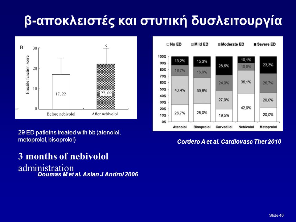 Slide 40 Doumas M et al. Αsian J Androl 2006 3 months of nebivolol administration 29 ED patietns treated with bb (atenolol, metoprolol, bisoprolol) β-