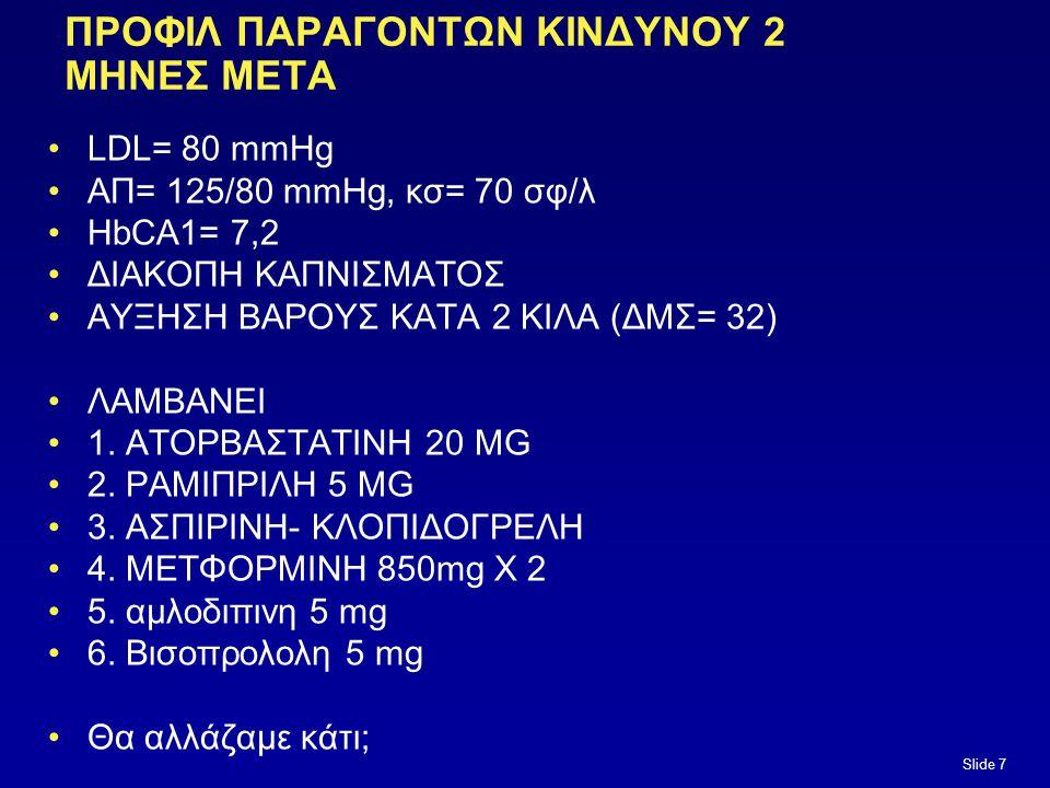Slide 7 ΠΡΟΦΙΛ ΠΑΡΑΓΟΝΤΩΝ ΚΙΝΔΥΝΟΥ 2 ΜΗΝΕΣ ΜΕΤΑ LDL= 80 mmHg ΑΠ= 125/80 mmHg, κσ= 70 σφ/λ HbCA1= 7,2 ΔΙΑΚΟΠΗ ΚΑΠΝΙΣΜΑΤΟΣ ΑΥΞΗΣΗ ΒΑΡΟΥΣ ΚΑΤΑ 2 ΚΙΛΑ (ΔΜ