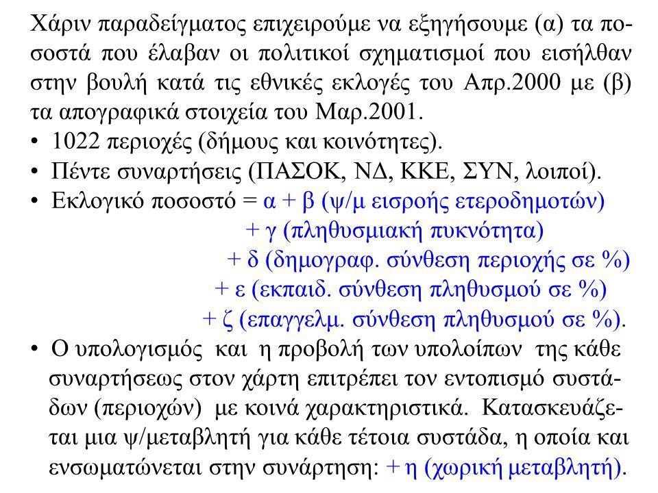 Χάριν παραδείγματος επιχειρούμε να εξηγήσουμε (α) τα πο- σοστά που έλαβαν οι πολιτικοί σχηματισμοί που εισήλθαν στην βουλή κατά τις εθνικές εκλογές του Απρ.2000 με (β) τα απογραφικά στοιχεία του Μαρ.2001.
