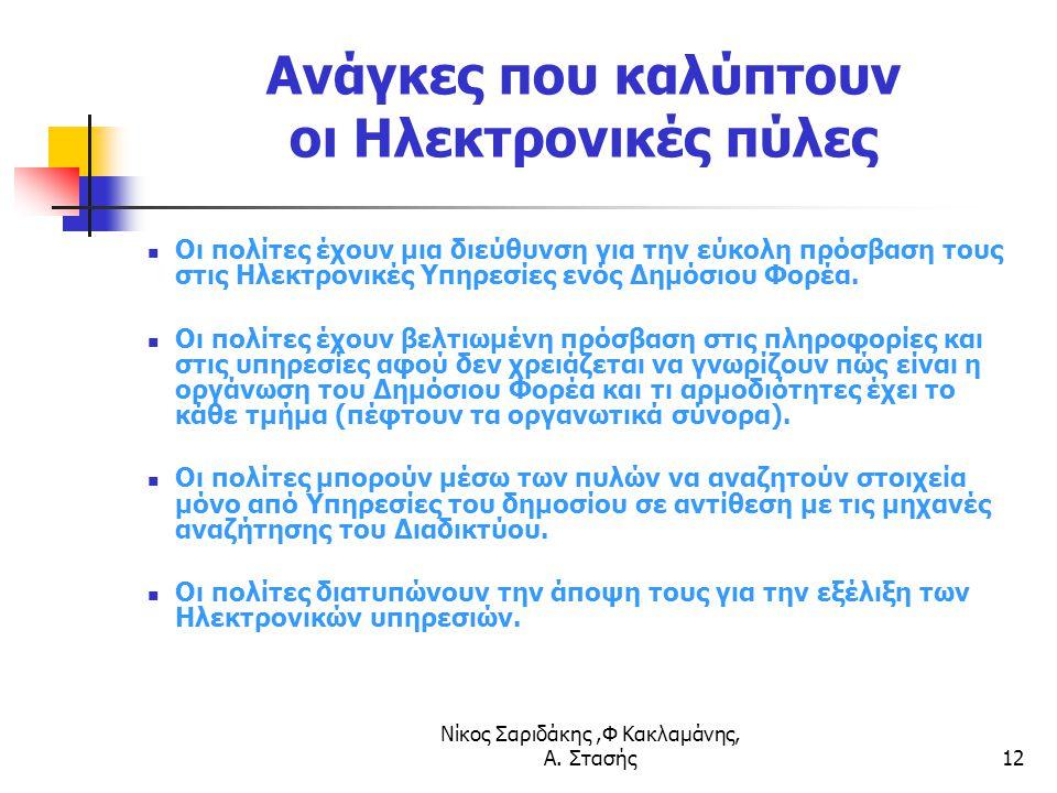 Νίκος Σαριδάκης,Φ Κακλαμάνης, Α. Στασής12 Ανάγκες που καλύπτουν οι Ηλεκτρονικές πύλες Οι πολίτες έχουν μια διεύθυνση για την εύκολη πρόσβαση τους στις