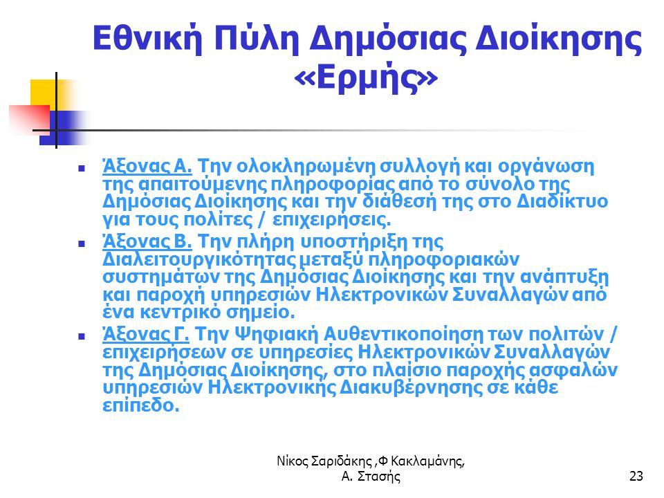 Νίκος Σαριδάκης,Φ Κακλαμάνης, Α. Στασής23 Εθνική Πύλη Δημόσιας Διοίκησης « Ερμής » Άξονας Α.