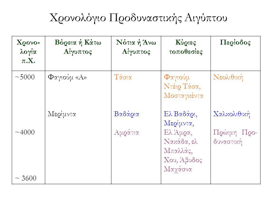 Χρονο- λογία π.Χ. Βόρεια ή Κάτω Αίγυπτος Νότια ή Άνω Αίγυπτος Κύριες τοποθεσίες Περίοδος ~5000 ~4000 ~ 3600 Φαγιούμ «Α» Μερίμντα Τάσια Βαδάρια Αμράτια