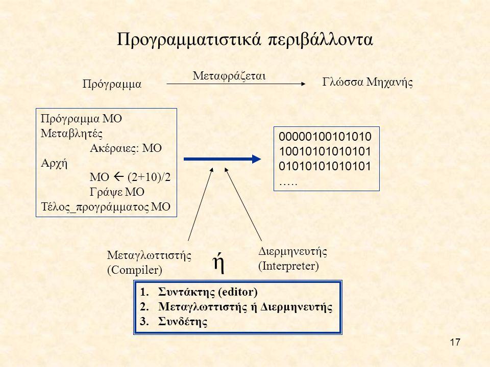17 Προγραμματιστικά περιβάλλοντα Πρόγραμμα Μεταφράζεται Γλώσσα Μηχανής Πρόγραμμα ΜΟ Μεταβλητές Ακέραιες: ΜΟ Αρχή ΜΟ  (2+10)/2 Γράψε ΜΟ Τέλος_προγράμματος ΜΟ 00000100101010 10010101010101 01010101010101 …..