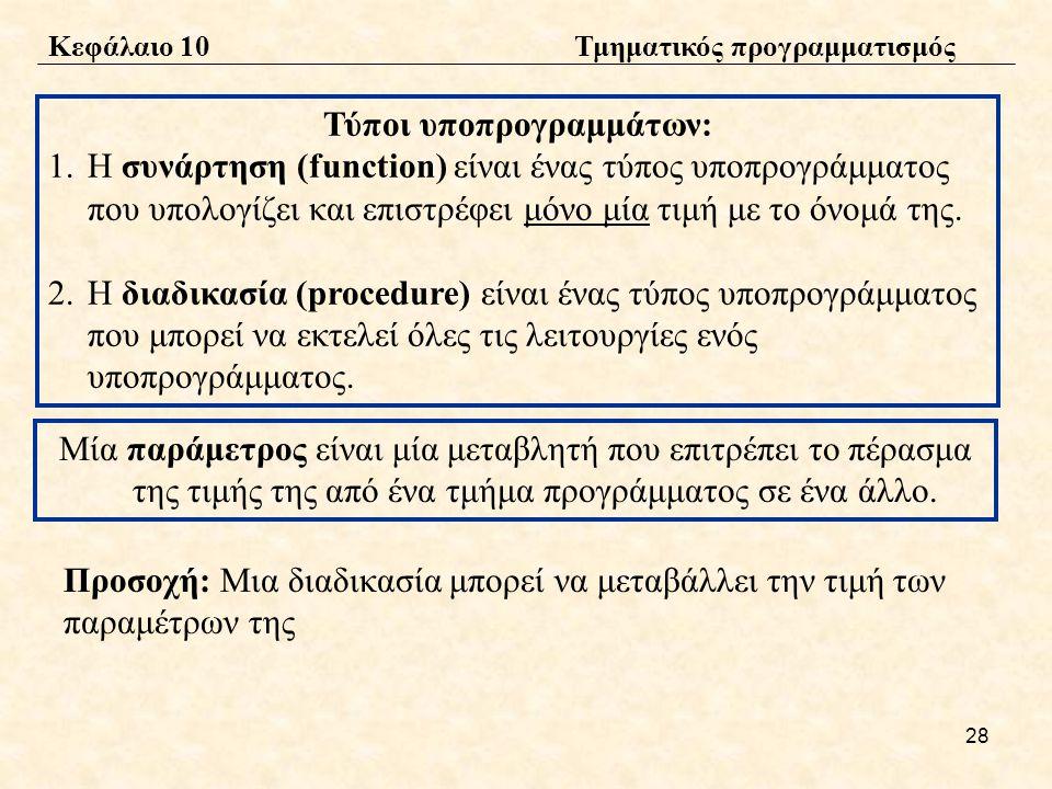 28 Τύποι υποπρογραμμάτων: 1.Η συνάρτηση (function) είναι ένας τύπος υποπρογράμματος που υπολογίζει και επιστρέφει μόνο μία τιμή με το όνομά της.