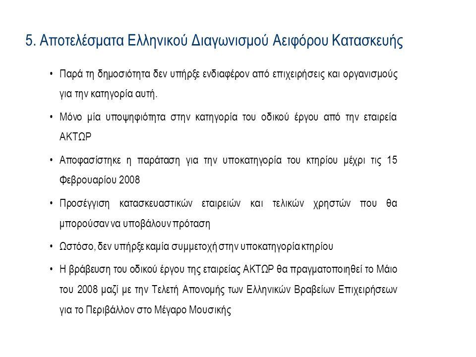 5. Αποτελέσματα Ελληνικού Διαγωνισμού Αειφόρου Κατασκευής Παρά τη δημοσιότητα δεν υπήρξε ενδιαφέρον από επιχειρήσεις και οργανισμούς για την κατηγορία