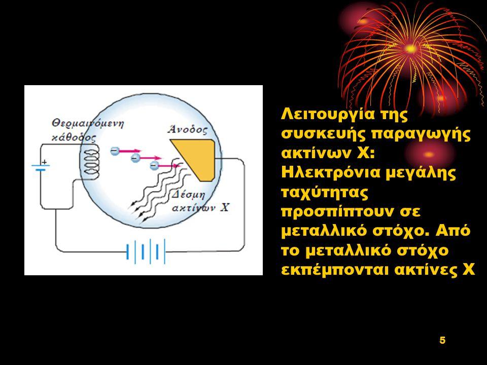 Λειτουργία της συσκευής παραγωγής ακτίνων Χ: Ηλεκτρόνια μεγάλης ταχύτητας προσπίπτουν σε μεταλλικό στόχο. Από το μεταλλικό στόχο εκπέμπονται ακτίνες Χ