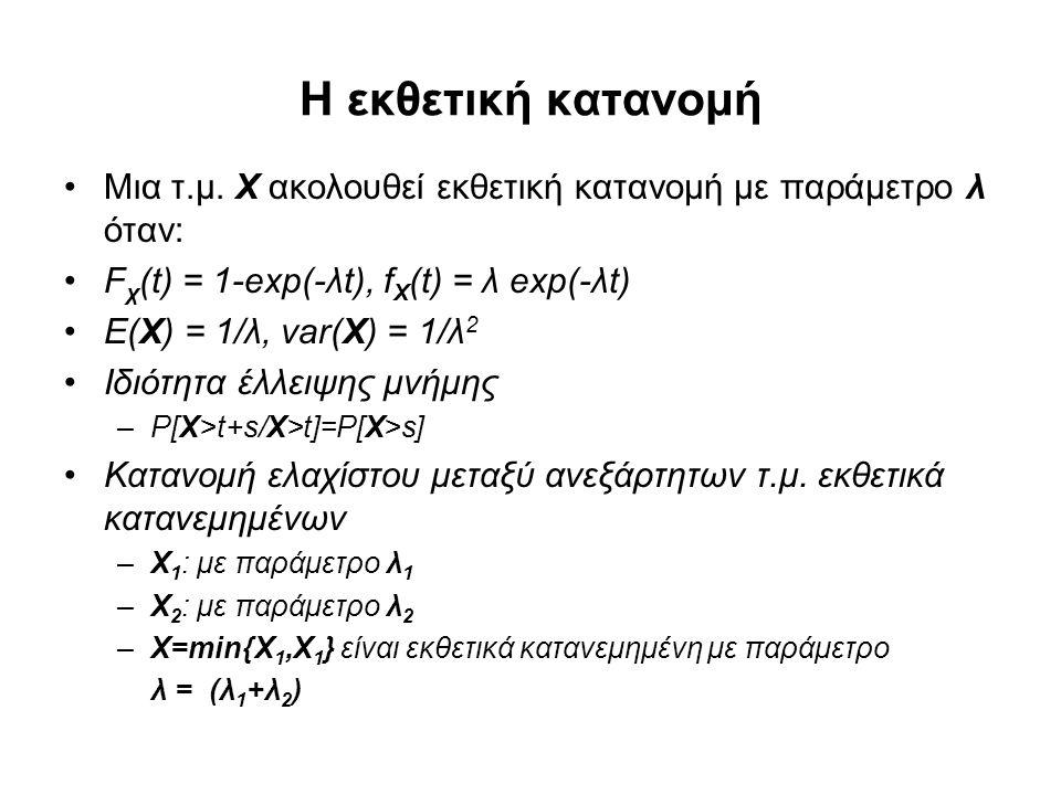 Η εκθετική κατανομή Μια τ.μ. Χ ακολουθεί εκθετική κατανομή με παράμετρο λ όταν: F χ (t) = 1-exp(-λt), f Χ (t) = λ exp(-λt) E(Χ) = 1/λ, var(Χ) = 1/λ 2