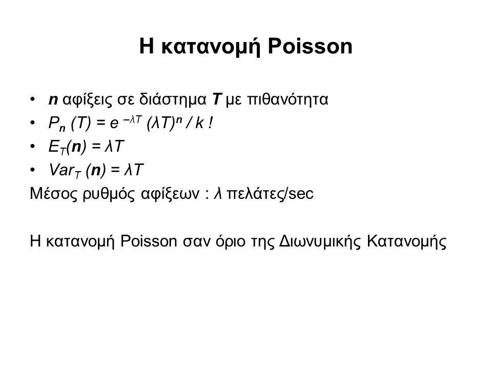 Η κατανομή Poisson n αφίξεις σε διάστημα Τ με πιθανότητα P n (T) = e –λT (λΤ) n / k ! E T (n) = λT Var T (n) = λΤ Μέσος ρυθμός αφίξεων : λ πελάτες/sec