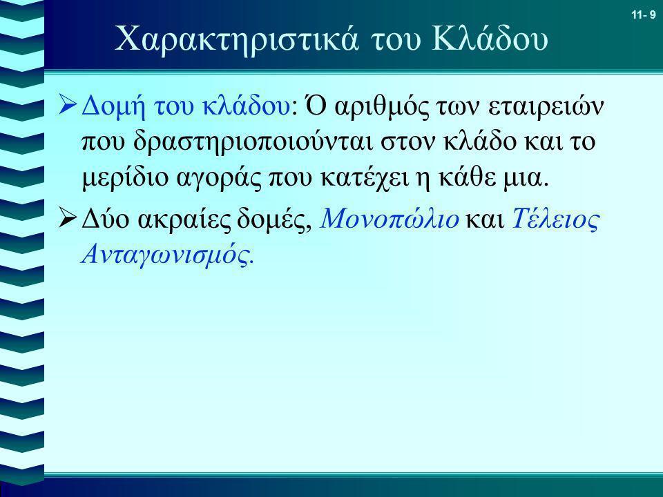 11- 20 Παράδειγμα Ολυμπιονίκης ιδρύει πρωτότυπο γυμναστήριο.