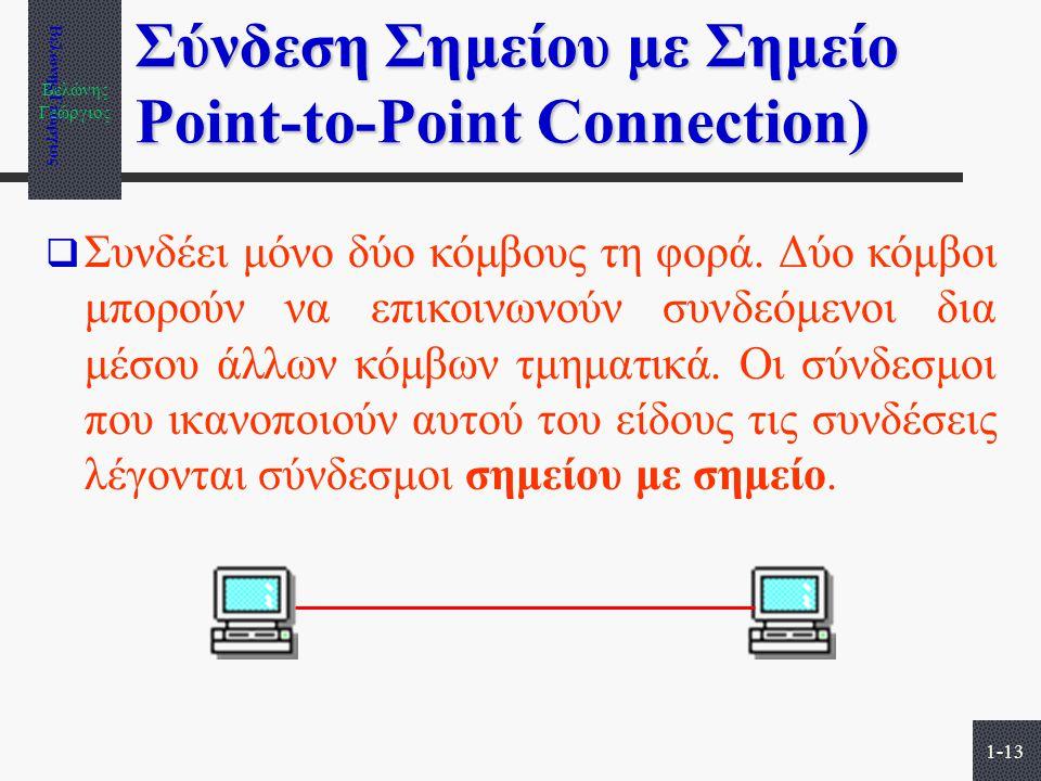 Βελώνης Γεώργιος 1-13 Σύνδεση Σημείου με Σημείο Point-to-Point Connection)  Συνδέει μόνο δύο κόμβους τη φορά. Δύο κόμβοι μπορούν να επικοινωνούν συνδ