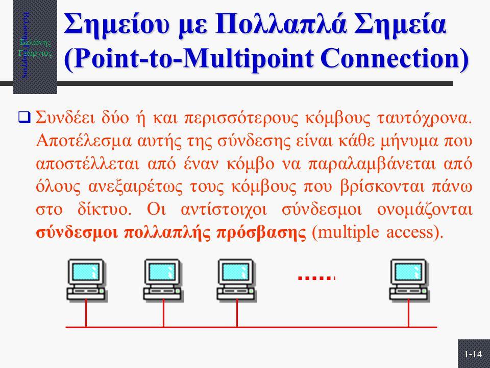 Βελώνης Γεώργιος 1-14 Σημείου με Πολλαπλά Σημεία (Point-to-Multipoint Connection)  Συνδέει δύο ή και περισσότερους κόμβους ταυτόχρονα. Αποτέλεσμα αυτ