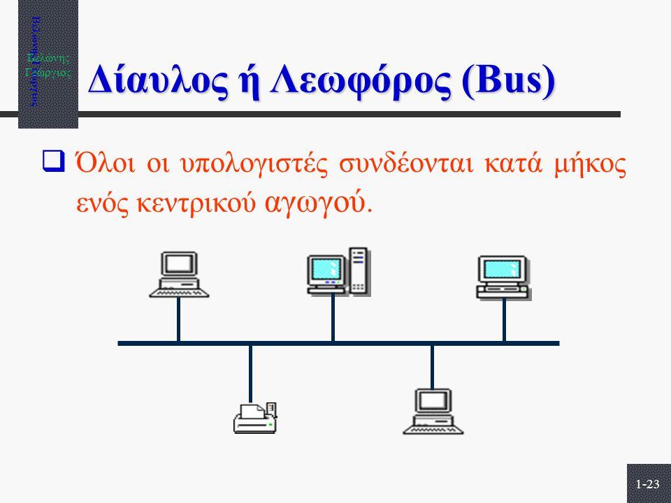 Βελώνης Γεώργιος 1-23 Δίαυλος ή Λεωφόρος(Bus) Δίαυλος ή Λεωφόρος (Bus)  Όλοι οι υπολογιστές συνδέονται κατά μήκος ενός κεντρικού αγωγού.