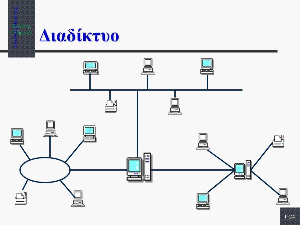 Βελώνης Γεώργιος 1-24 Διαδίκτυο