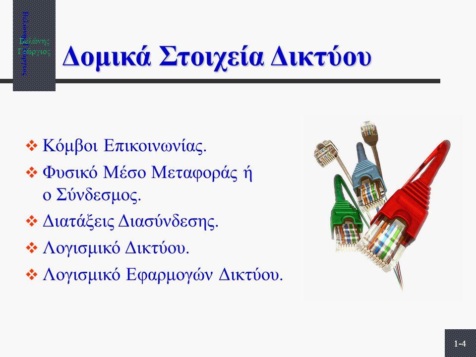 Βελώνης Γεώργιος 1-4 Δομικά Στοιχεία Δικτύου  Κόμβοι Επικοινωνίας.