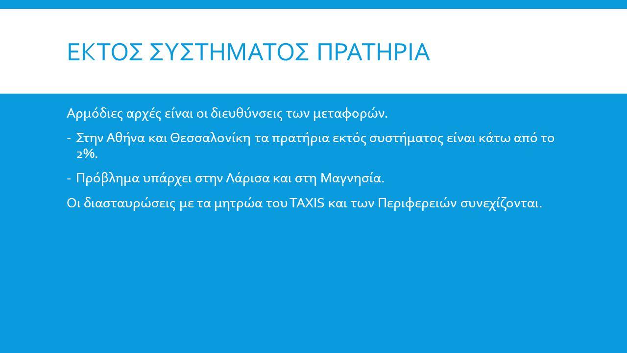 ΕΚΤΟΣ ΣΥΣΤΗΜΑΤΟΣ ΠΡΑΤΗΡΙΑ Αρμόδιες αρχές είναι οι διευθύνσεις των μεταφορών. -Στην Αθήνα και Θεσσαλονίκη τα πρατήρια εκτός συστήματος είναι κάτω από τ