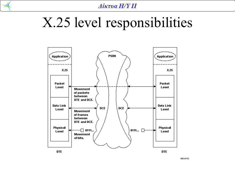 Δίκτυα Η/Υ ΙΙ X.25 level responsibilities