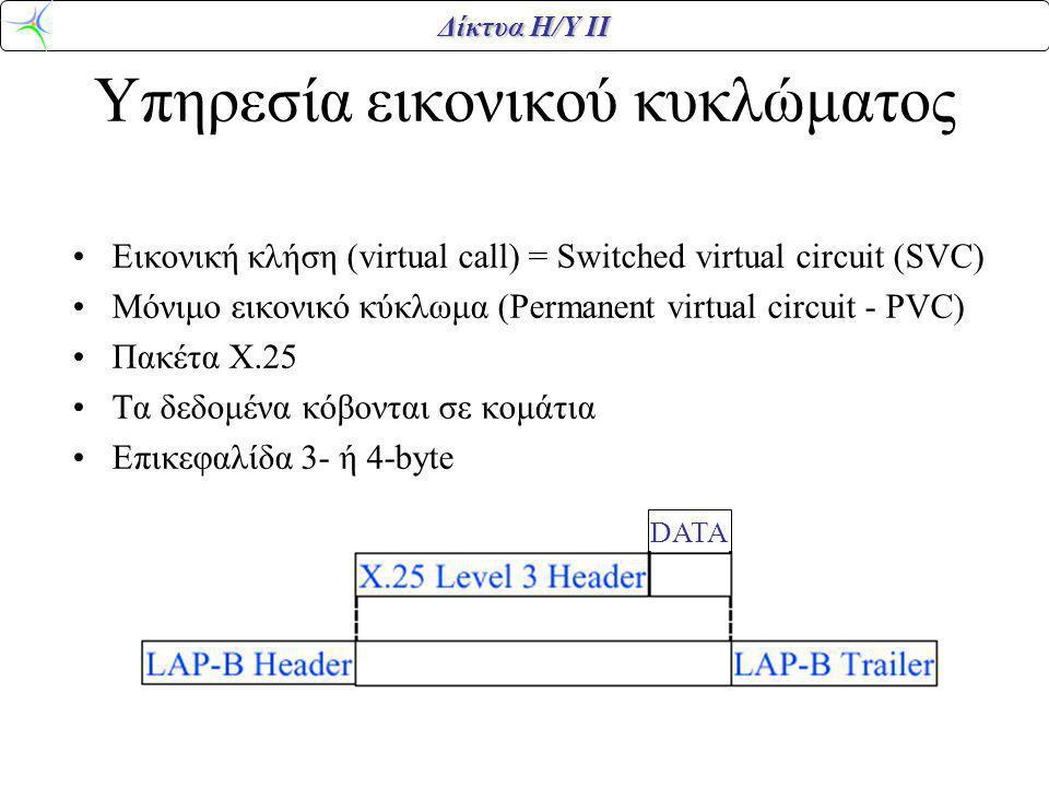 Δίκτυα Η/Υ ΙΙ Υπηρεσία εικονικού κυκλώματος Εικονική κλήση (virtual call) = Switched virtual circuit (SVC) Μόνιμο εικονικό κύκλωμα (Permanent virtual circuit - PVC) Πακέτα Χ.25 Τα δεδομένα κόβονται σε κομάτια Επικεφαλίδα 3- ή 4-byte DATA
