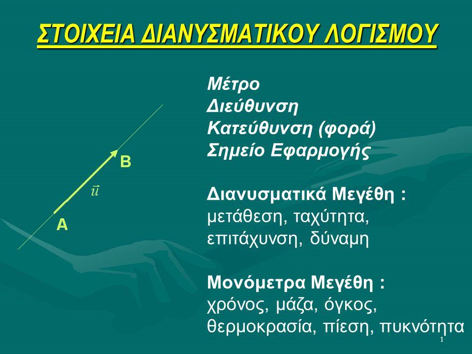 1 ΣΤΟΙΧΕΙΑ ΔΙΑΝΥΣΜΑΤΙΚΟΥ ΛΟΓΙΣΜΟΥ Μέτρο Διεύθυνση Κατεύθυνση (φορά) Σημείο Εφαρμογής Διανυσματικά Μεγέθη : μετάθεση, ταχύτητα, επιτάχυνση, δύναμη Μονό