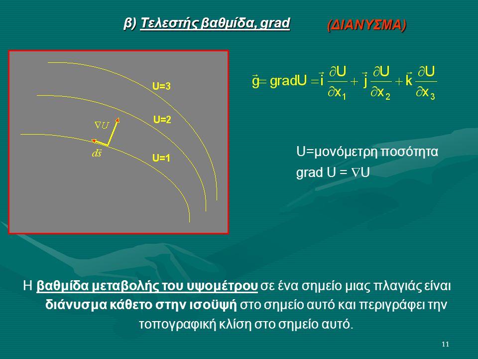 11 β) Τελεστής βαθμίδα, grad U=μονόμετρη ποσότητα grad U =  U Η βαθμίδα μεταβολής του υψομέτρου σε ένα σημείο μιας πλαγιάς είναι διάνυσμα κάθετο στην
