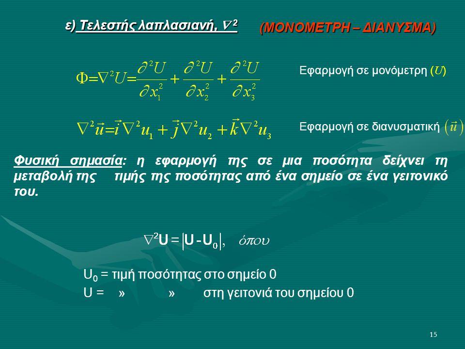 15 ε) Τελεστής λαπλασιανή,  2 Φυσική σημασία: η εφαρμογή της σε μια ποσότητα δείχνει τη μεταβολή της τιμής της ποσότητας από ένα σημείο σε ένα γειτον