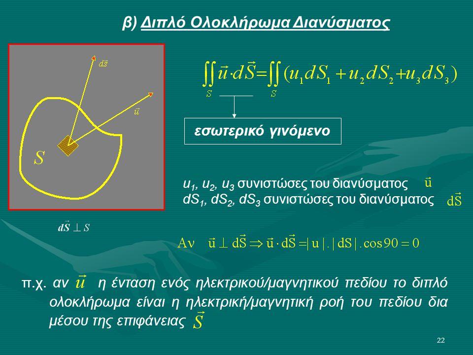 22 β) Διπλό Ολοκλήρωμα Διανύσματος π.χ. αν η ένταση ενός ηλεκτρικού/μαγνητικού πεδίου το διπλό ολοκλήρωμα είναι η ηλεκτρική/μαγνητική ροή του πεδίου δ