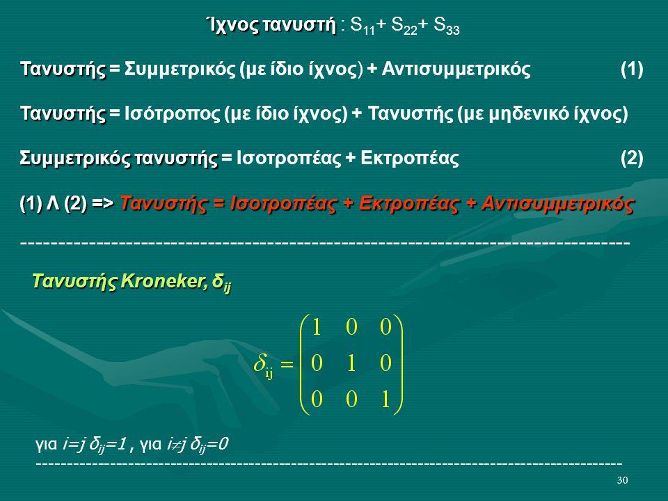 30 Ίχνος τανυστή Ίχνος τανυστή : S 11 + S 22 + S 33 Τανυστής Τανυστής = Συμμετρικός (με ίδιο ίχνος) + Αντισυμμετρικός(1) Τανυστής Τανυστής = Ισότροπος