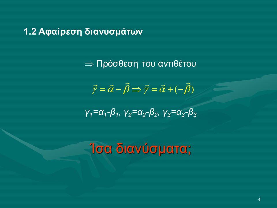 4 1.2 Αφαίρεση διανυσμάτων  Πρόσθεση του αντιθέτου γ 1 =α 1 -β 1, γ 2 =α 2 -β 2, γ 3 =α 3 -β 3 Ίσα διανύσματα;