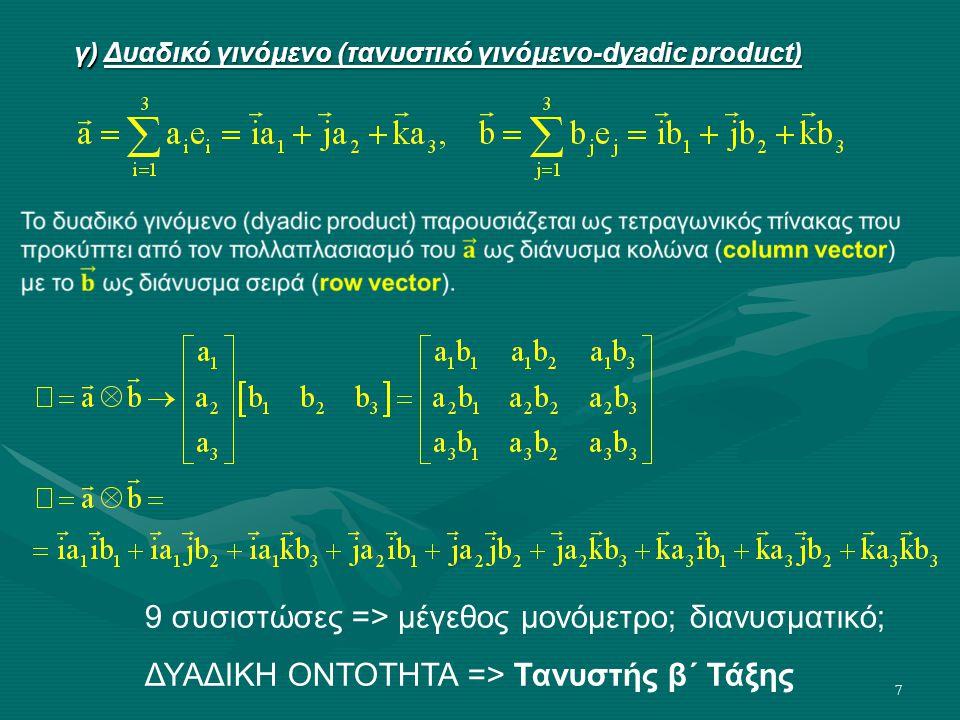 7 9 συσιστώσες => μέγεθος μονόμετρο; διανυσματικό; ΔΥΑΔΙΚΗ ΟΝΤΟΤΗΤΑ => Τανυστής β΄ Τάξης γ) Δυαδικό γινόμενο (τανυστικό γινόμενο-dyadic product)