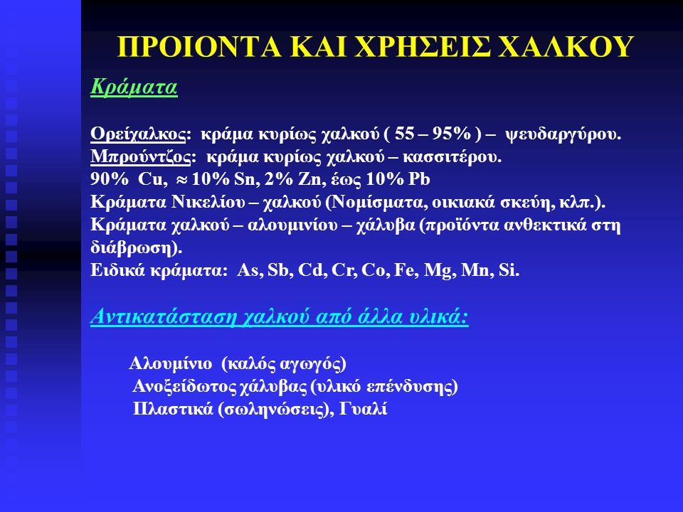 ΠΡΟΙΟΝΤΑ ΚΑΙ ΧΡΗΣΕΙΣ ΧΑΛΚΟΥ Κράματα Ορείχαλκος: κράμα κυρίως χαλκού ( 55 – 95% ) – ψευδαργύρου. Mπρούντζος: κράμα κυρίως χαλκού – κασσιτέρου. 90% Cu,