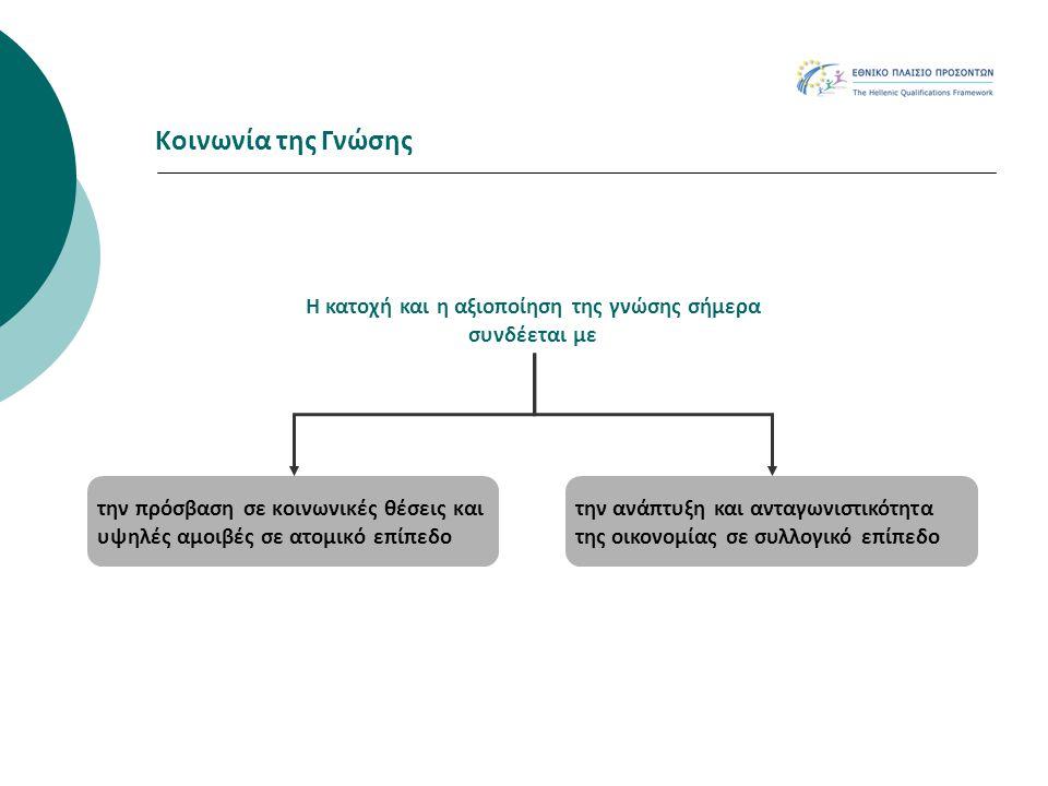 Κοινωνία της Γνώσης την πρόσβαση σε κοινωνικές θέσεις και υψηλές αμοιβές σε ατομικό επίπεδο Η κατοχή και η αξιοποίηση της γνώσης σήμερα συνδέεται με τ