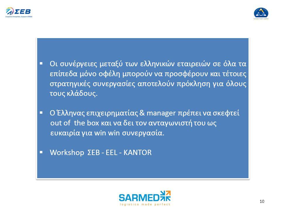 Speaker's Logo 10  Οι συνέργειες μεταξύ των ελληνικών εταιρειών σε όλα τα επίπεδα μόνο οφέλη μπορούν να προσφέρουν και τέτοιες στρατηγικές συνεργασίες αποτελούν πρόκληση για όλους τους κλάδους.