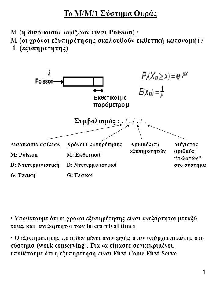 2 Διαδικασία Poisson με ρυθμό λ H διαδικασία Poisson Α(t) είναι μια counting process.