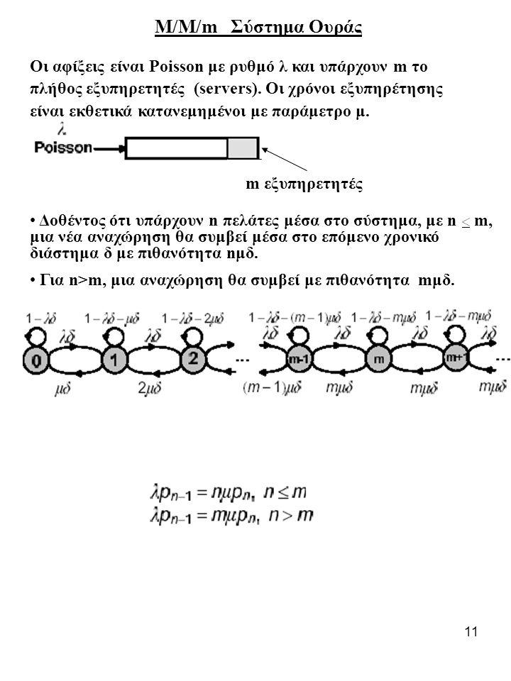 11 Μ/Μ/m Σύστημα Ουράς Οι αφίξεις είναι Poisson με ρυθμό λ και υπάρχουν m το πλήθος εξυπηρετητές (servers).