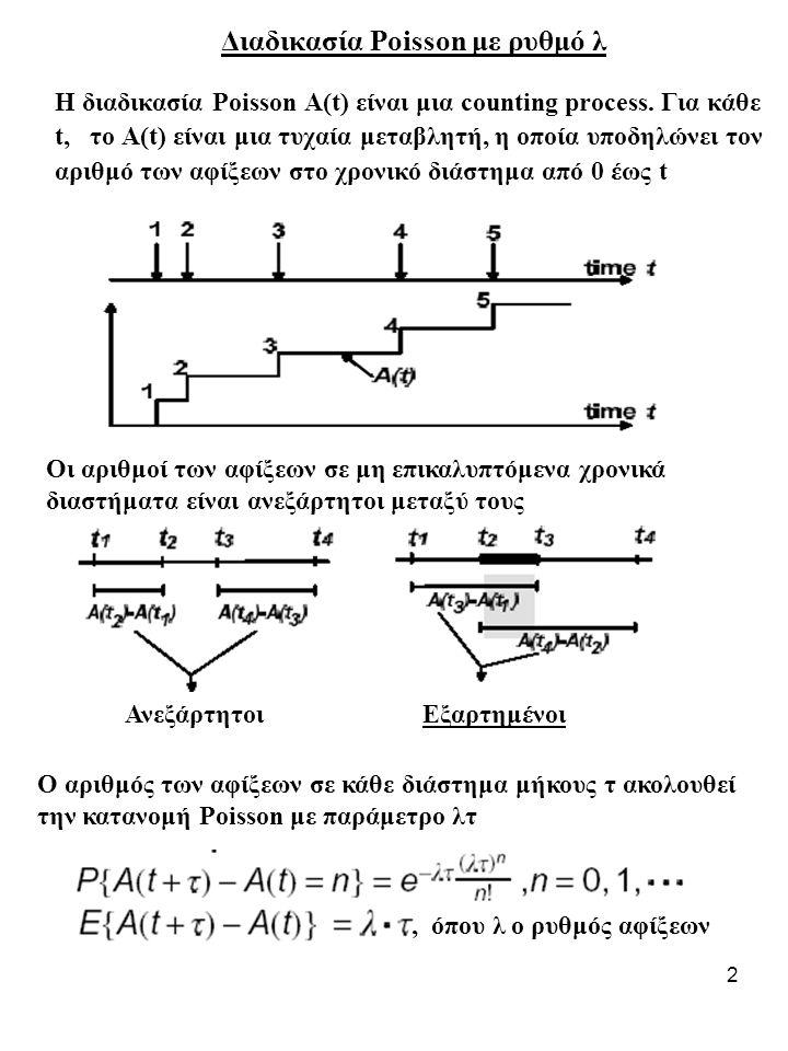 3 Ιδιότητες μιας διαδικασίας Poisson Έστω t n ο χρόνος της n-στης άφιξης και τ n =t n+1 – t n ο χρόνος μεταξύ δύο διαδοχικών αφίξεων (interarrival time) Οι χρόνοι μεταξύ διαδοχικών αφίξεων είναι εκθετικά κατανεμημένοι με παράμετρο λ (μέση τιμή 1/λ και διασπορά 1/λ 2 ) (Memoryless property - Χωρίς μνήμη) Για κάθε t και κάθε (αρκετά μικρό) δ όπου Αυτά εξάγονται από τον ορισμό : P{A(t+δ) – Α(t) = 0} = 1 – λδ + ο(δ) P{A(t+δ) – Α(t) = 1} = λδ + ο(δ) P{A(t+δ) – Α(t) 2} = ο(δ)