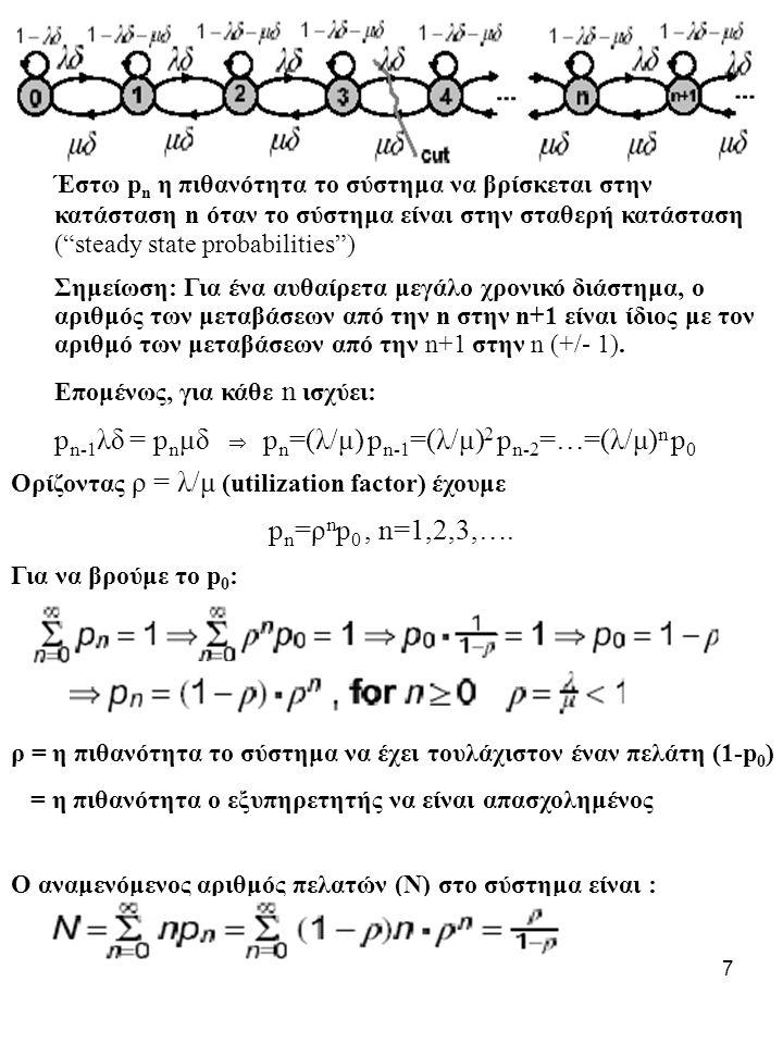 8 Ο αριθμός των πελατών στο σύστημα αυξάνεται δραματικά όταν ρ 1 οπότε Ν Από το θεώρημα του Little, έχουμε ότι η μέση καθυστέρηση Τ ενός πελάτη είναι ο μέσος χρόνος, W, στην ουρά είναι : και ο μέσος αριθμός πελατών στην ουρά, Ν Q, είναι : (δηλ.