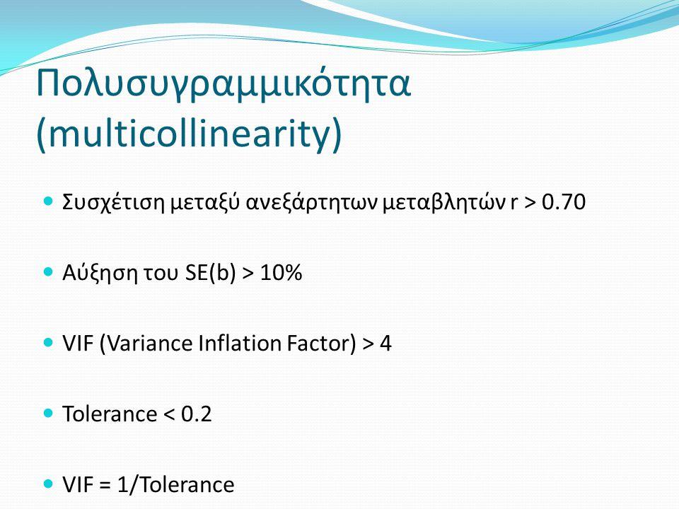 Πολυσυγραμμικότητα (multicollinearity) Συσχέτιση μεταξύ ανεξάρτητων μεταβλητών r > 0.70 Αύξηση του SE(b) > 10% VIF (Variance Inflation Factor) > 4 Tol