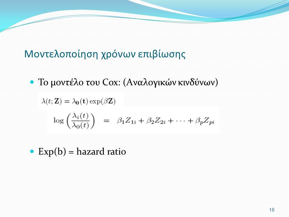 16 Μοντελοποίηση χρόνων επιβίωσης Το μοντέλο του Cox: (Aναλογικών κινδύνων) Exp(b) = hazard ratio