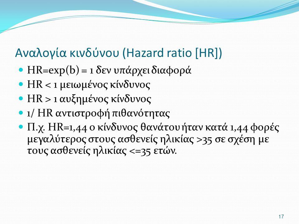 17 Αναλογία κινδύνου (Hazard ratio [HR]) HR=exp(b) = 1 δεν υπάρχει διαφορά HR < 1 μειωμένoς κίνδυνος HR > 1 αυξημένος κίνδυνος 1/ ΗR αντιστροφή πιθανό