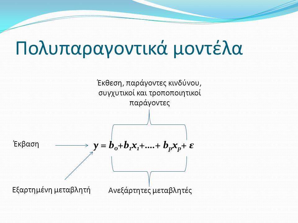 Πολυπαραγοντικά μοντέλα y = b 0 +b 1 x 1 +….+ b p x p + ε Έκθεση, παράγοντες κινδύνου, συγχυτικοί και τροποποιητικοί παράγοντες Έκβαση Ανεξάρτητες μετ