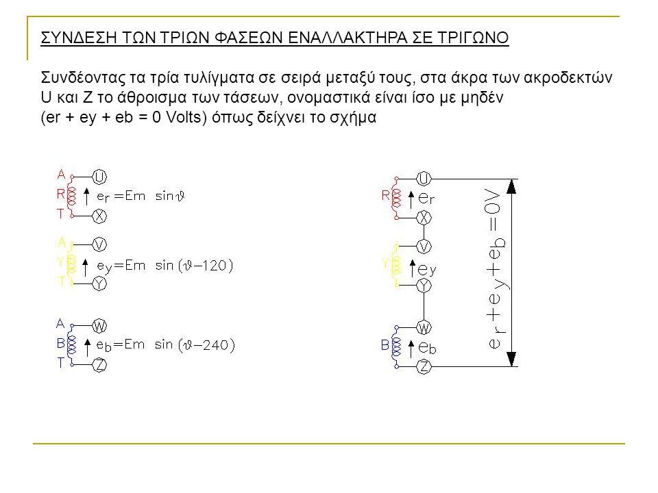 ΣΥΝΔΕΣΗ ΤΩΝ ΤΡΙΩΝ ΦΑΣΕΩΝ ΕΝΑΛΛΑΚΤΗΡΑ ΣΕ ΤΡΙΓΩΝΟ Συνδέοντας τα τρία τυλίγματα σε σειρά μεταξύ τους, στα άκρα των ακροδεκτών U και Z το άθροισμα των τάσεων, ονομαστικά είναι ίσο με μηδέν (er + ey + eb = 0 Volts) όπως δείχνει το σχήμα