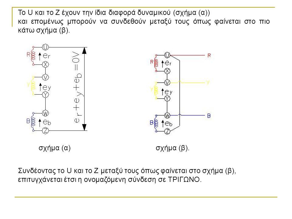 Το U και το Z έχουν την ίδια διαφορά δυναμικού (σχήμα (α)) και επομένως μπορούν να συνδεθούν μεταξύ τους όπως φαίνεται στο πιο κάτω σχήμα (β).