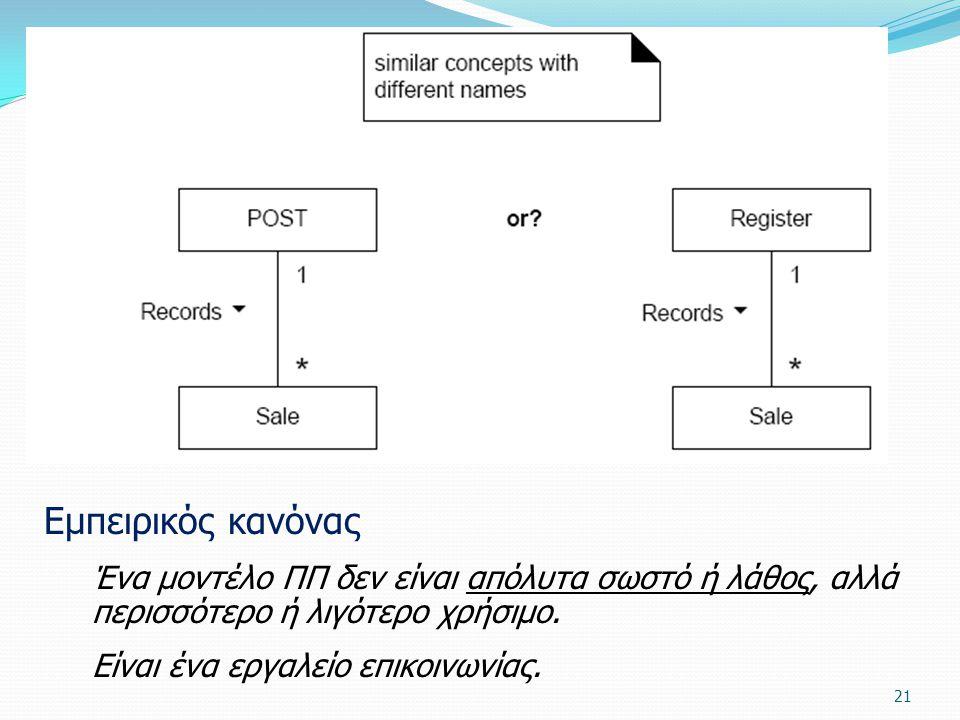 21 Εμπειρικός κανόνας Ένα μοντέλο ΠΠ δεν είναι απόλυτα σωστό ή λάθος, αλλά περισσότερο ή λιγότερο χρήσιμο. Είναι ένα εργαλείο επικοινωνίας.