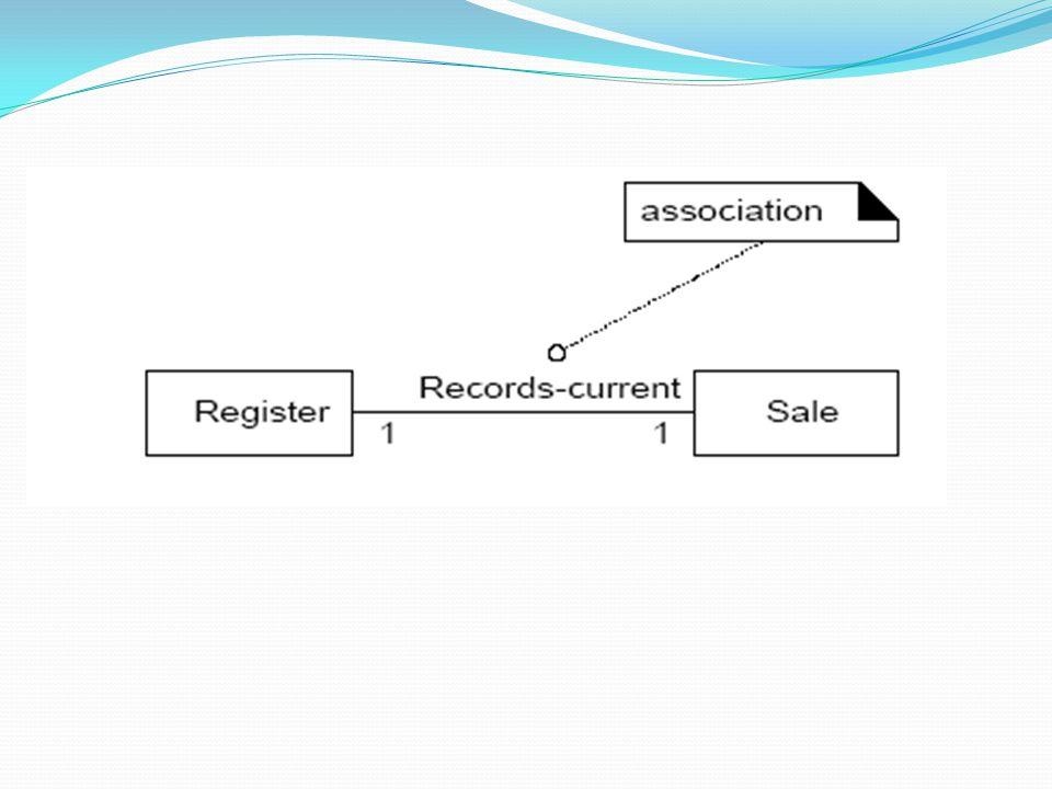Κριτήρια Συσχετίσεων Μοντέλου Περιοχής Προβλήματος Συσχετίσεις για τις οποίες η γνώση για την σύνδεση πρέπει να διατηρηθεί για κάποιο χρονικό διάστημα ( need-to-know – ανάγκης γνώσης συσχετίσεις) Συσχετίσεις που προέρχονται από τον Κοινό Κατάλογο Συσχετίσεων