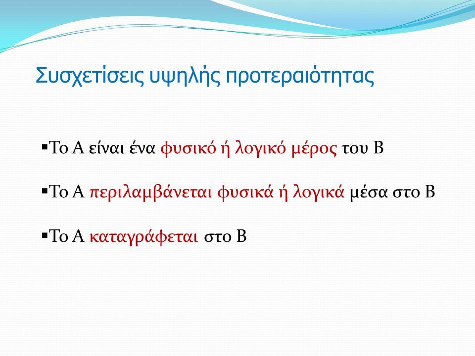  Το Α είναι ένα φυσικό ή λογικό μέρος του Β  Το Α περιλαμβάνεται φυσικά ή λογικά μέσα στο Β  Το Α καταγράφεται στο Β Συσχετίσεις υψηλής προτεραιότη