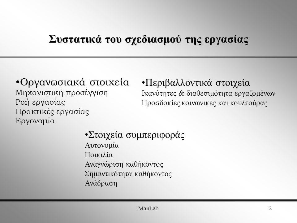 ManLab2 Συστατικά του σχεδιασμού της εργασίας Οργανωσιακά στοιχεία Μηχανιστική προσέγγιση Ροή εργασίας Πρακτικές εργασίας Εργονομία Περιβαλλοντικά στοιχεία Iκανότητες & διαθεσιμότητα εργαζομένων Προσδοκίες κοινωνικές και κουλτούρας Στοιχεία συμπεριφοράς Αυτονομία Ποικιλία Αναγνώριση καθήκοντος Σημαντικότητα καθήκοντος Ανάδραση